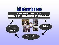 Jail Information Model (JIM)
